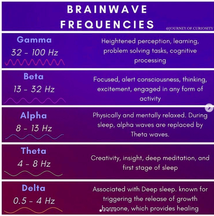 brainwave frequencies